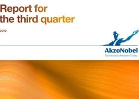 Wyniki AkzoNobel w trzecim kwartale roku 2012