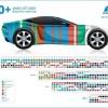 Historia koloru w branży samochodowej