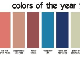 8 najpopularniejszych kolorów na rok 2015