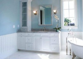 Farby do kuchni i łazienki – formułowanie receptur