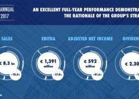 Arkema – wyniki za rok 2017