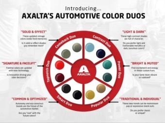Axalta wpisuje się w samochodowe trendy 2019