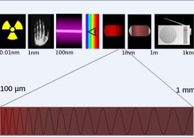 Fale terahercowe pomogą mierzyć grubość powłoki