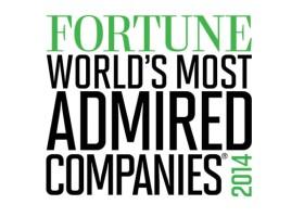 Największe koncerny chemiczne 2014 według Fortune