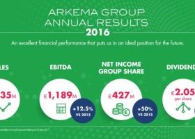 Arkema – wyniki za rok 2016