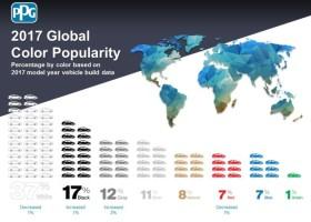 Niebiesko na drogach – raport PPG