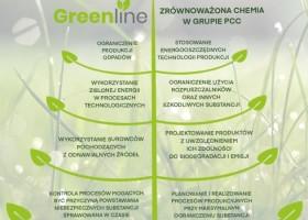 Greenline – nowa, zielona linia produktów Grupy PCC