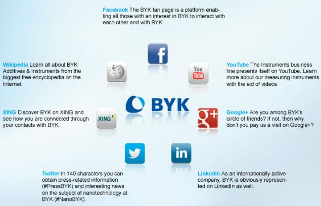 Byk social