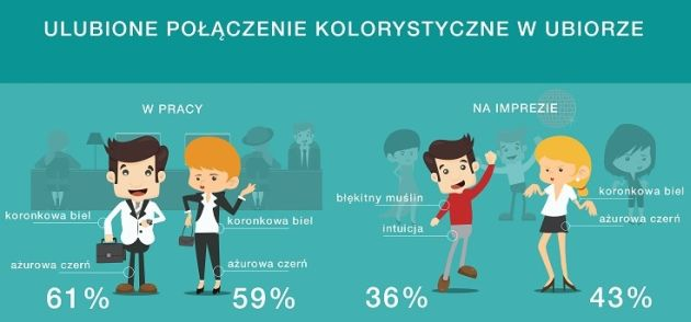 Fot. Kolorowa Polska