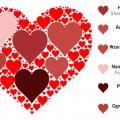 Walentynki kolory miłości