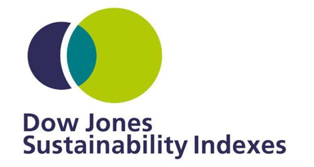 BASF Dow Jones Sustainability Index