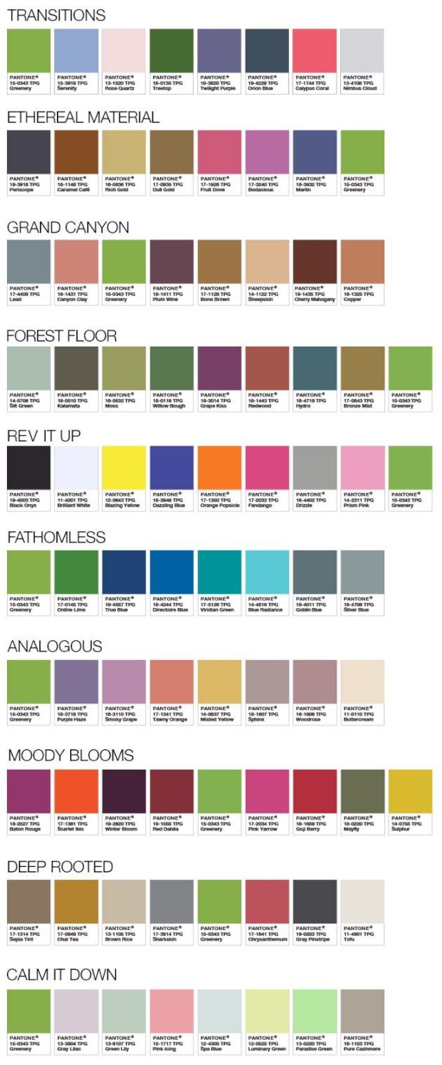 Pantone Kolor Roku 2017 Greenery