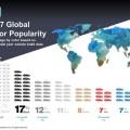 niebiesko na drogach raport PPG