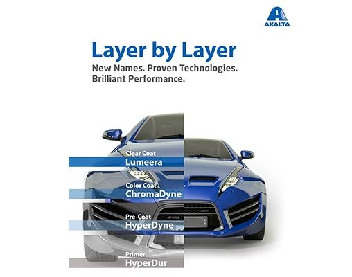 Axalta nowe nazwy lakiery samochodowe