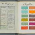 malarstwo historia księga kolorów A. Boogert