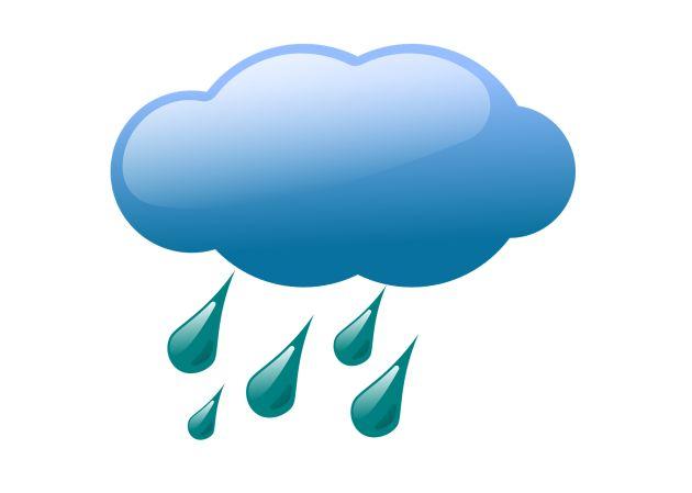testy pogodowe sprzęt trendy