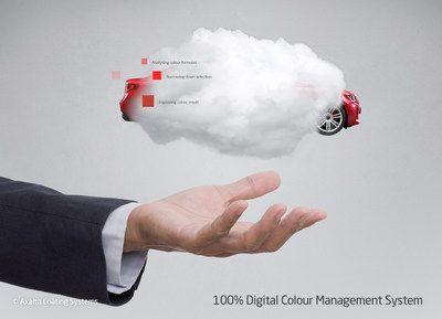Axalta Coating Systems Digital Colour Management dopasowanie odcienia