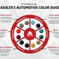 Axalta Coating Systems samochodowe trendy 2019