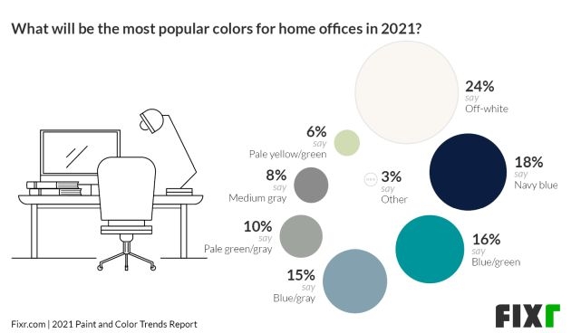 Fixr_infografika_home_office